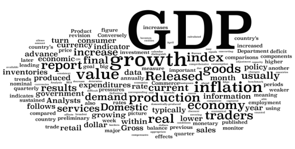 GDP wordle